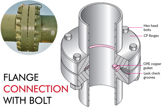 Flange Connection