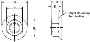 Dimensions of Stainless Steel Flange Nut