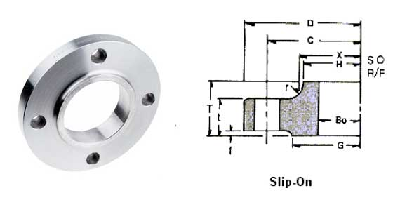 JIS Slip On Flange Dimensions