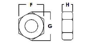 Dimensions of Hex nuts