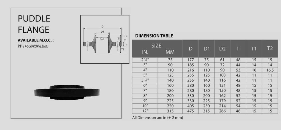 Puddle flange standard sizes